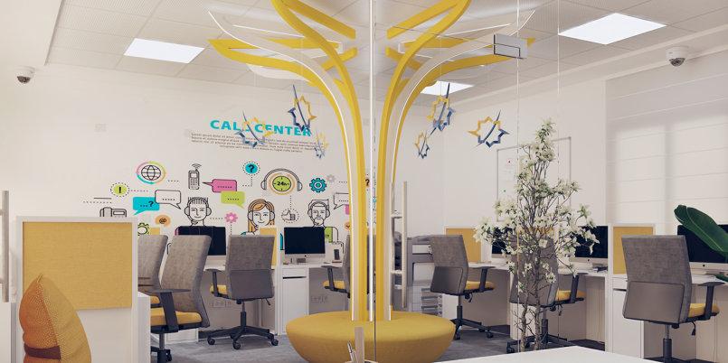 Call Center - Palestine Islamic Bank