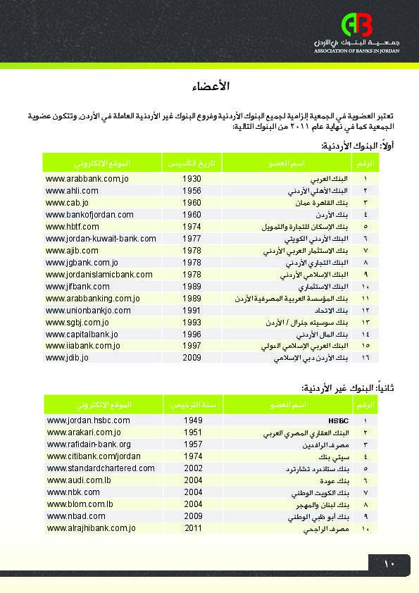 عينات تصميم لجمعية البنوك في الاردن