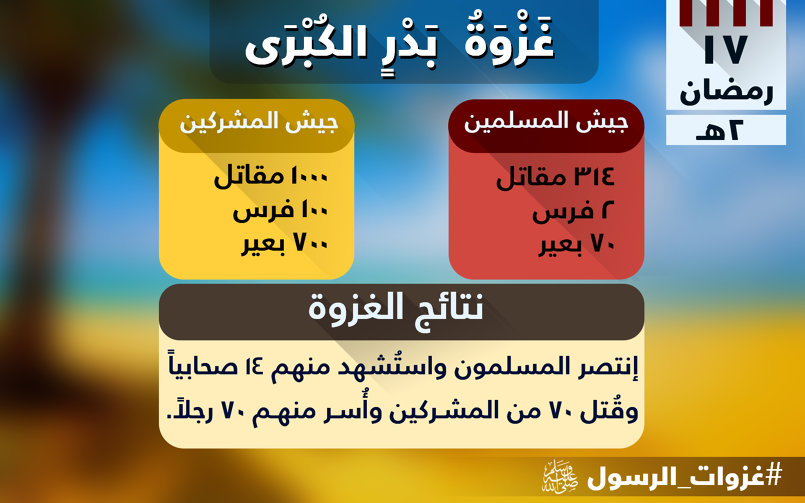 غزوة بدر -1