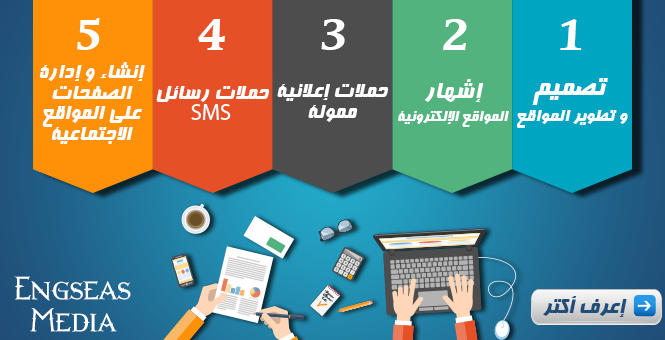 بوستات لصفحات مختلفة في حملات التسويق الالكتروني