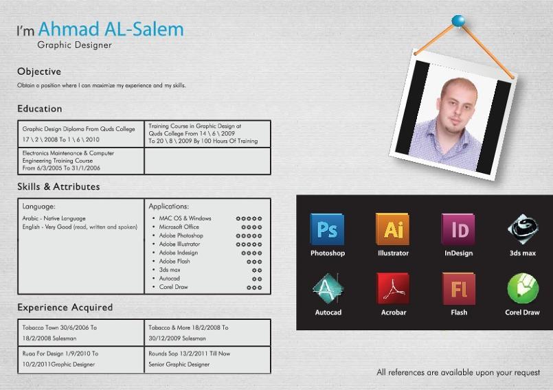 Ahmad Alsalem Portfolio