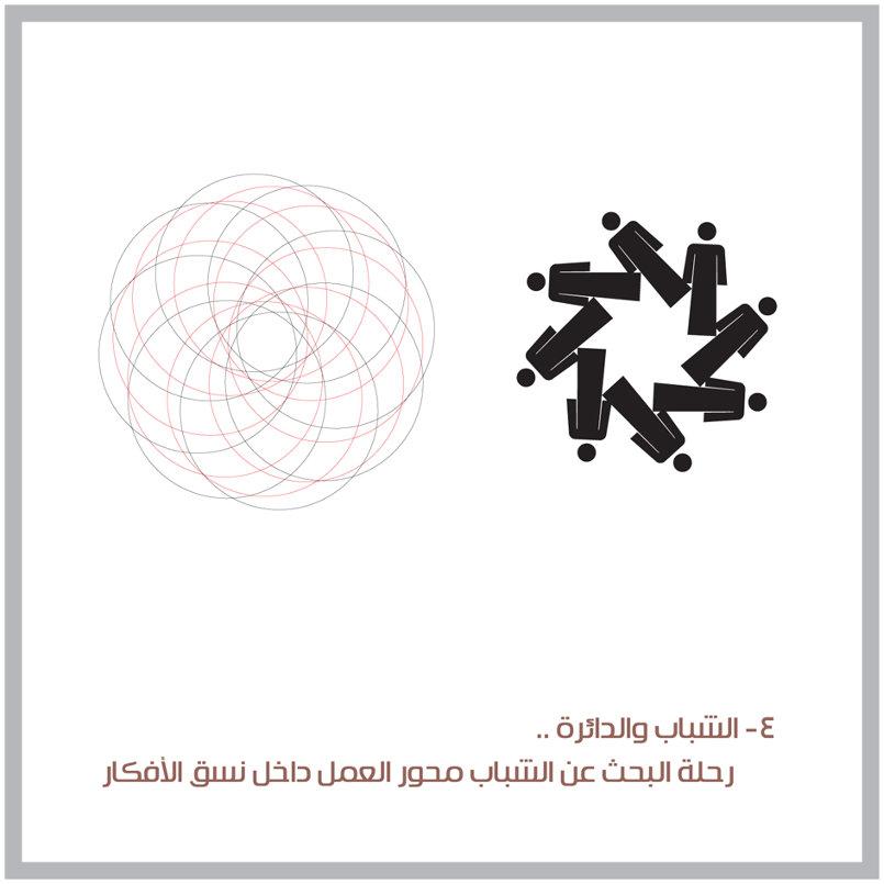 تصميم لوغو لمنتدى الشباب السعودي