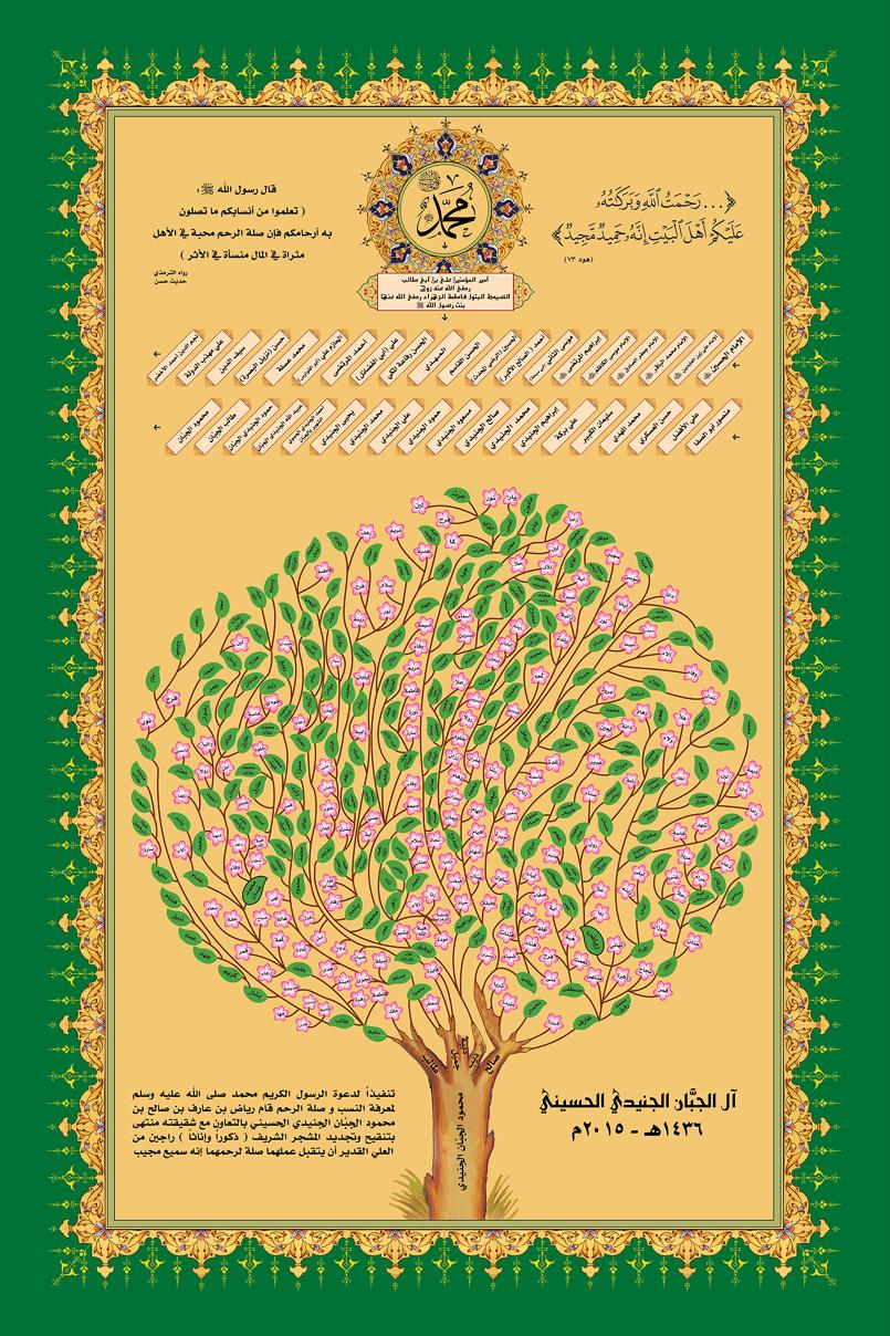 شجرة نسب مكرمة Muhannadknol
