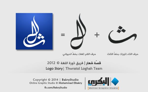 •   Logo Story: Thawgha Team   |   قصّة شعار: فريق ثورة اللغة   •