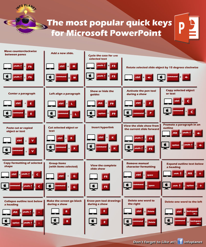 Microsoft Quick keys