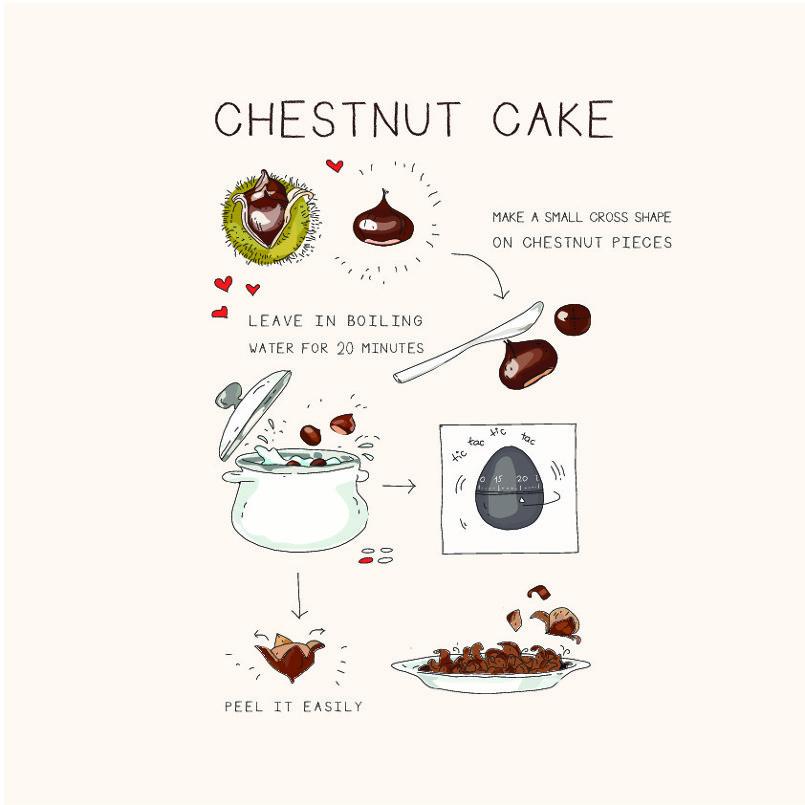 كتاب طبخ للاطفال