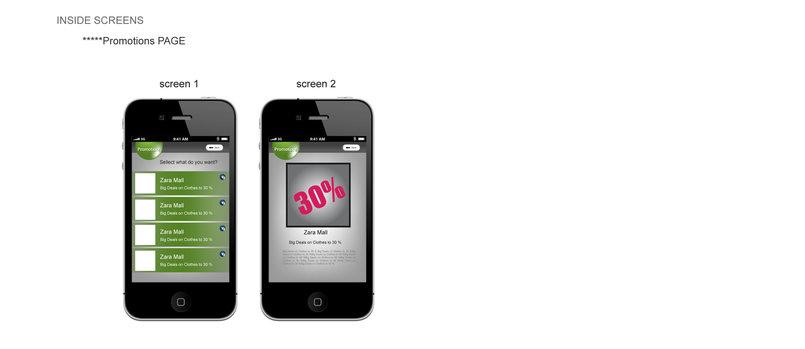 I phone Application