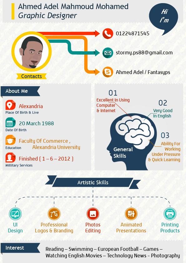 My Infographic Resume