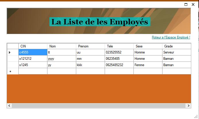 La Liste de les Employes