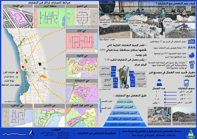 النفايات في جدة