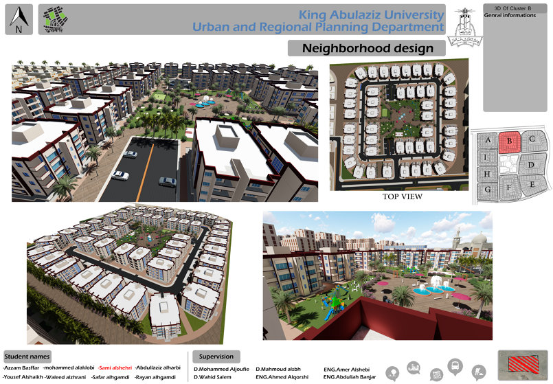 كلستر مجموعة سكنية 3d