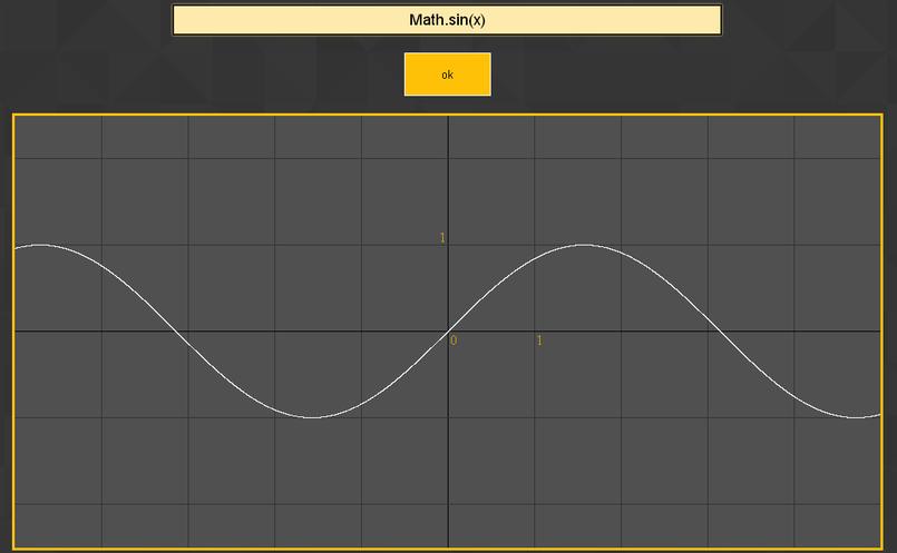 راسم منحنيات الدوال العددية