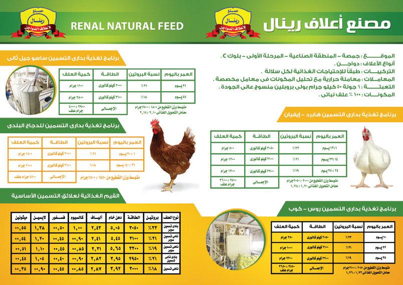 renal natural feed