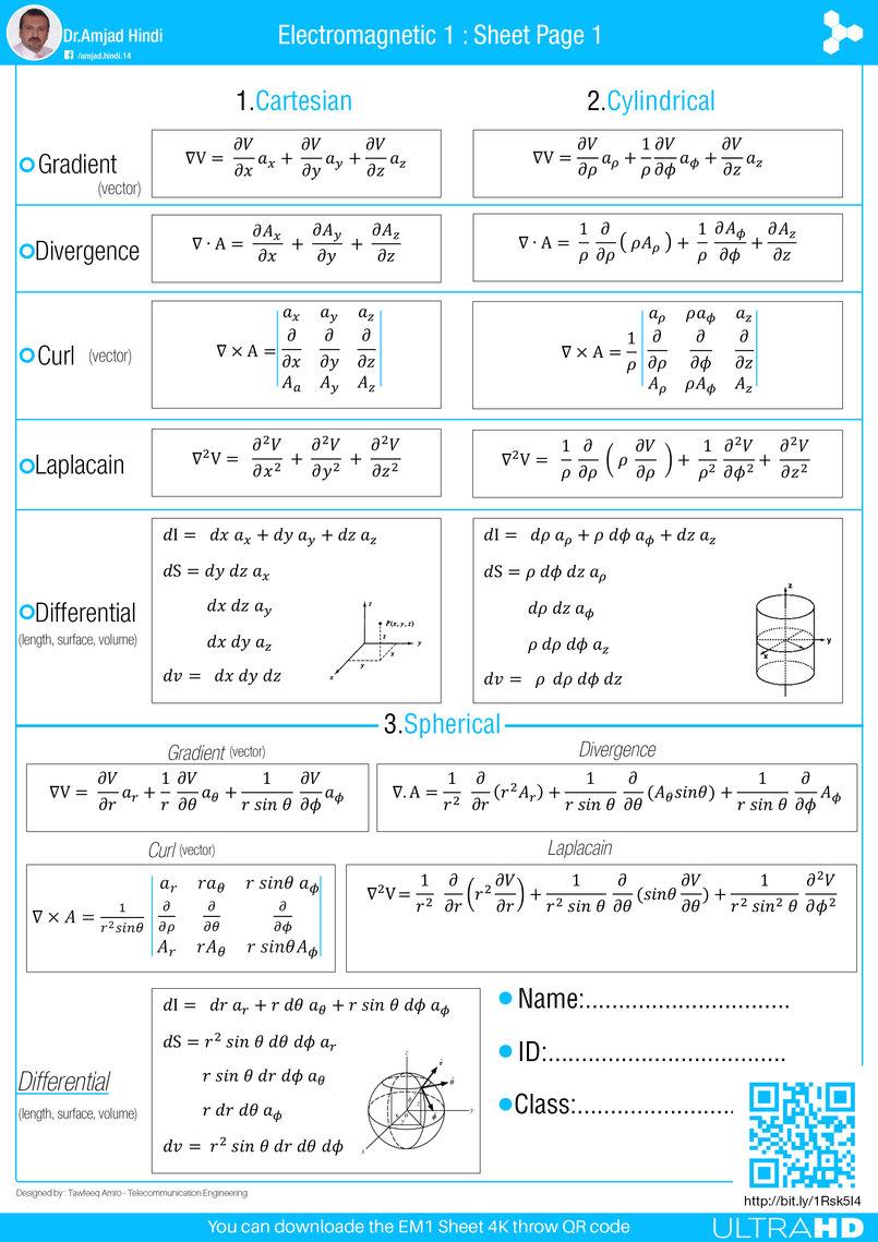 Electromagnetic Sheet