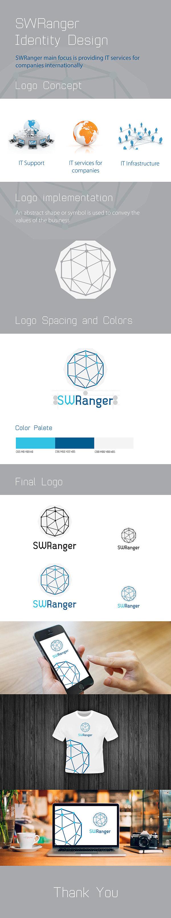 SWRangers Identity