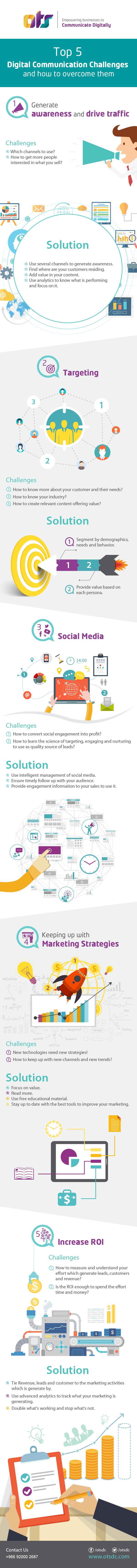 Top 5 Digital Communication Challenges