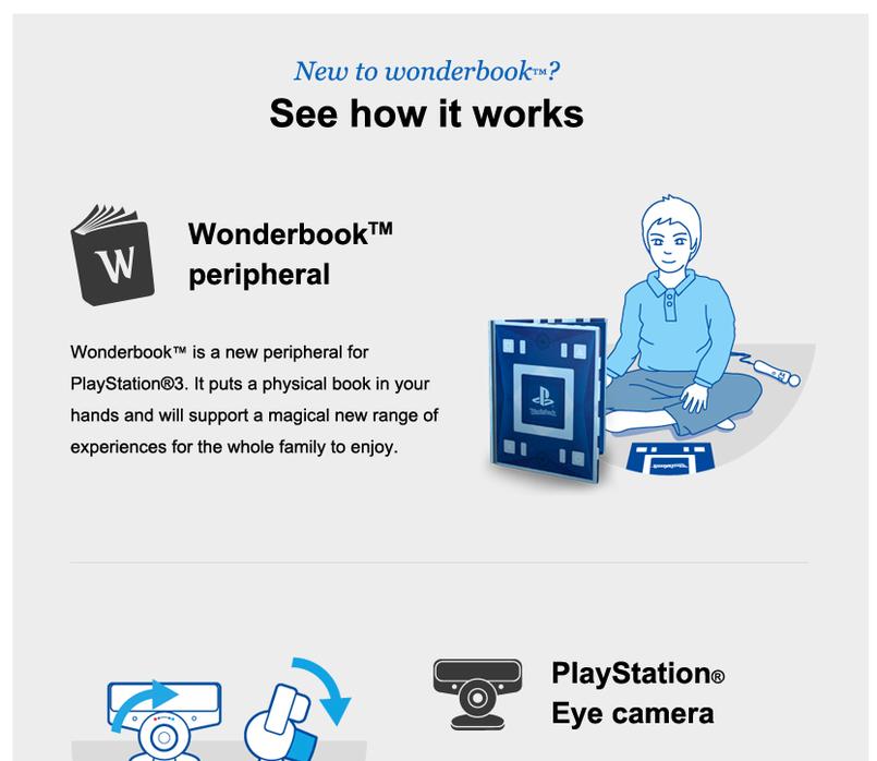 PlayStation: Facebook Tab Design: Wonderbook