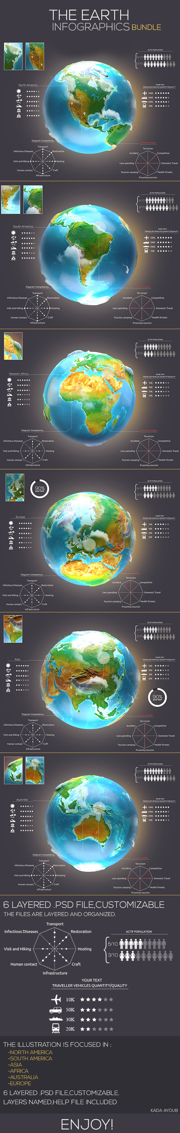 Earth Travel Infographic Download
