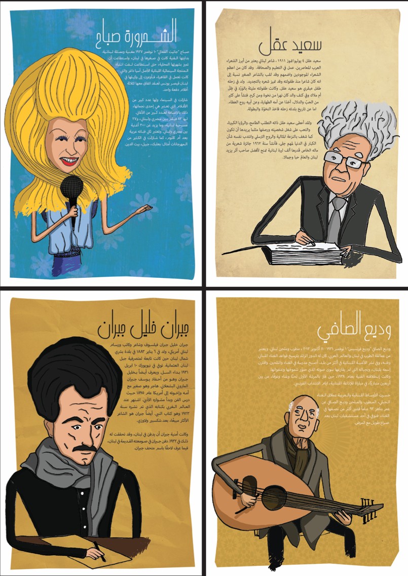 Lebanese culture Postcards