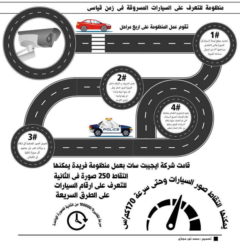 مخاطر و مضاعفات الجلوس لفترات طويلة انفوجرافيك جريدة الاهرام