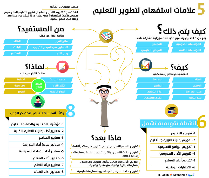 infographic_collection_5