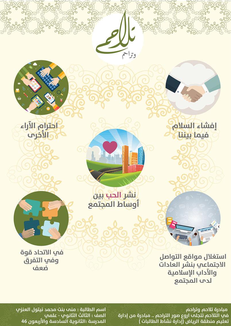 Trahom wa tlahom Infographic