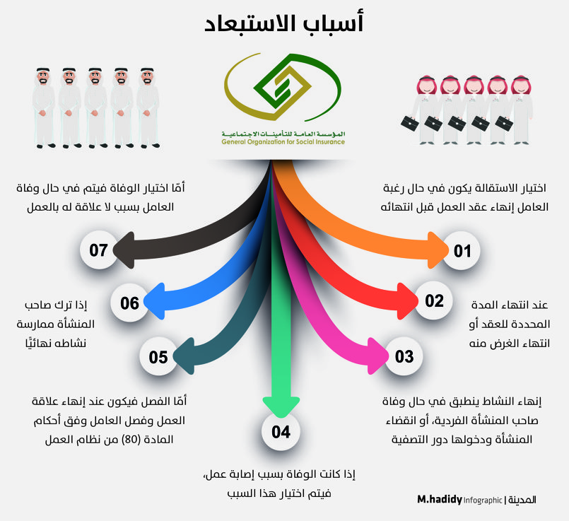 infographic_collection_6