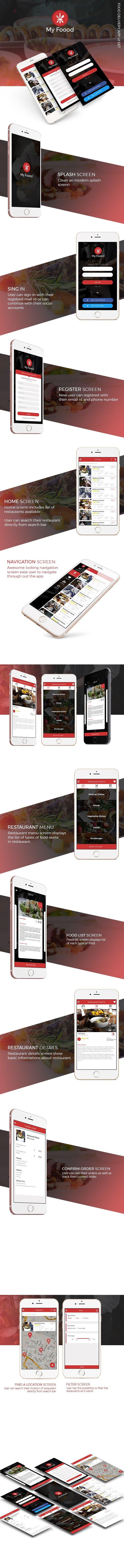 تصميم تطبيق موبايل للبحت عن أقرب المطاعم وكذا طلب الطعام