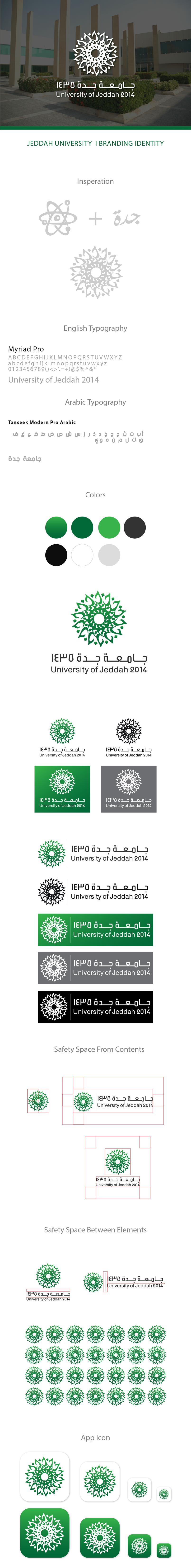 Jeddah University I Branding