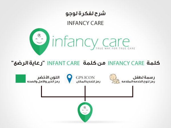 infancy care