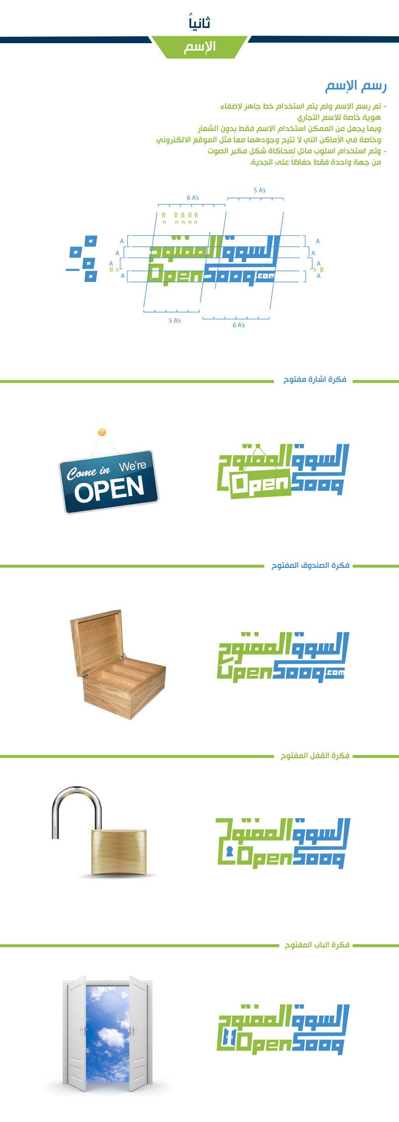 مشاركتي في تصميم شعار السوق المفتوح