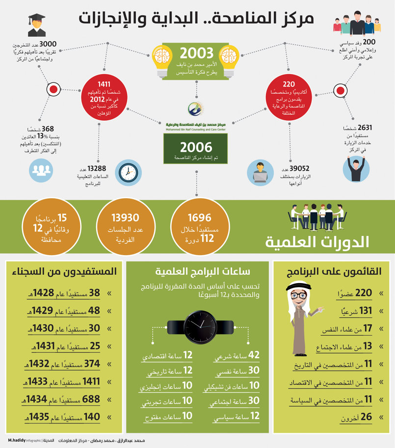 infographic_collection_7