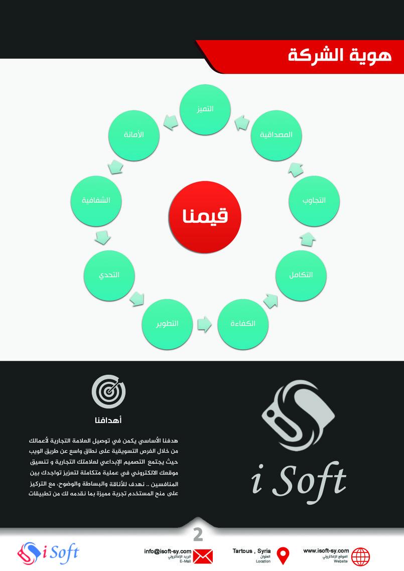 Isoft Portfolio