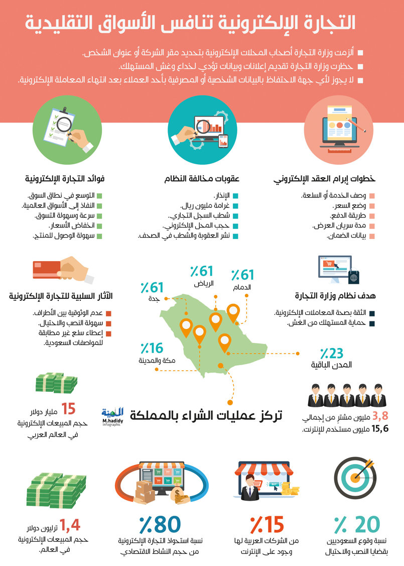 infographic_collection_8