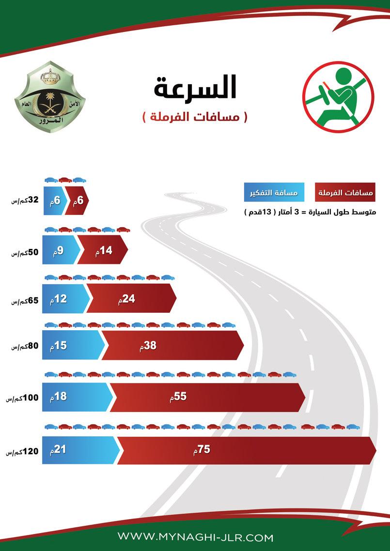 جاكور - حملة السلامة المرورية