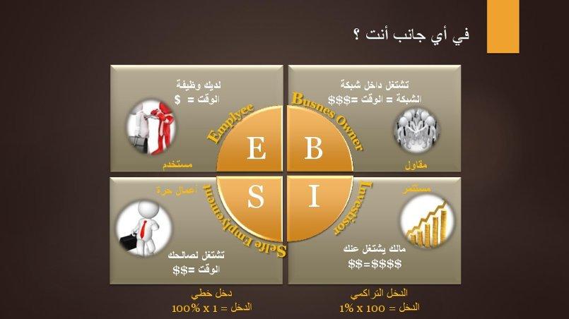 Globalinter gold