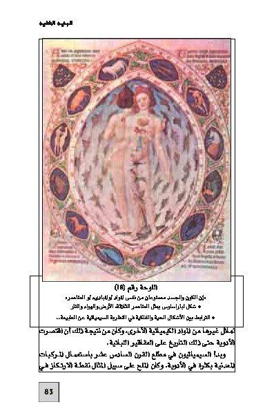 كتاب ارتقاء الانسان