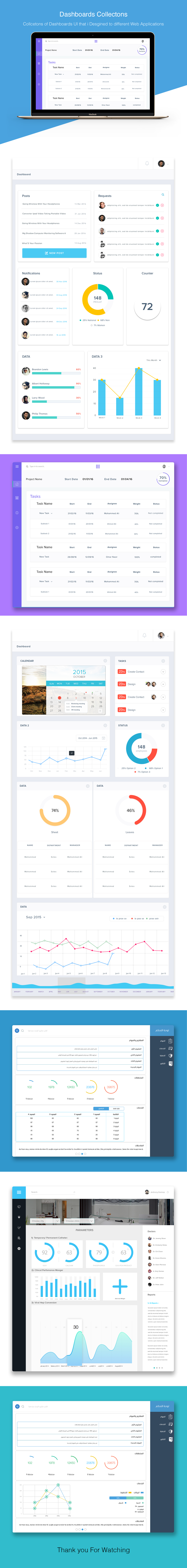 Dashboards Collections
