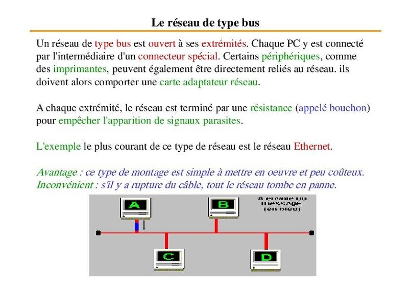 informatique et résaux