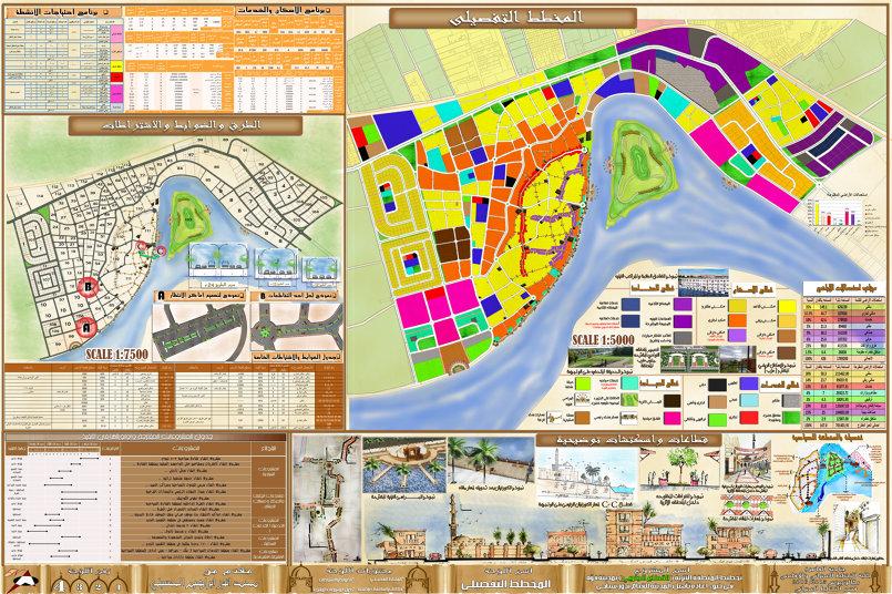 المخطط التفصيلي لمدينة  فوّه(مدينة الاثار) بكفر الشيخ