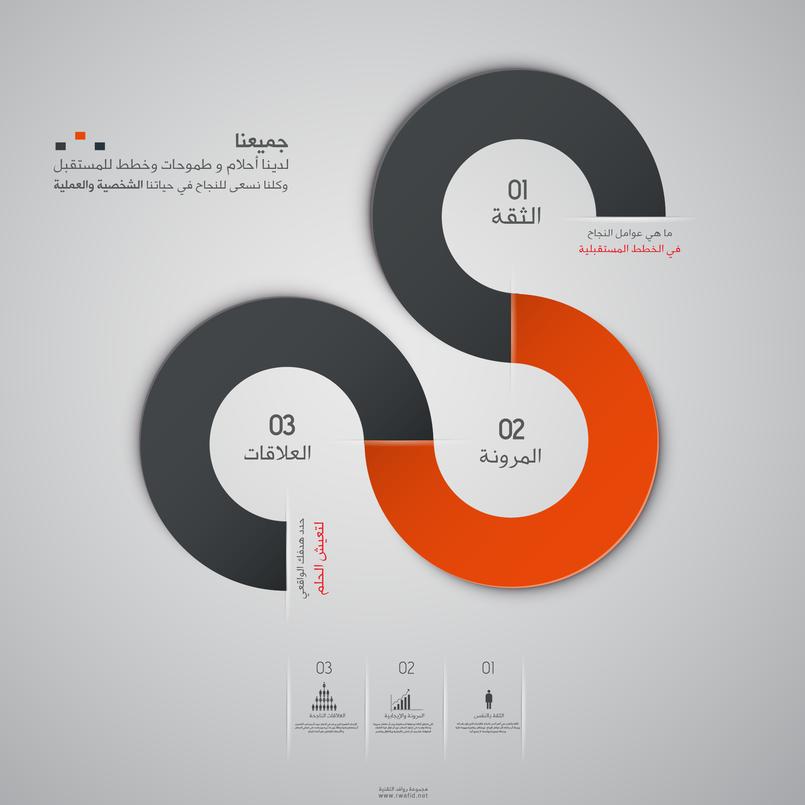 عوامل النجاح - إنفوجرافيك
