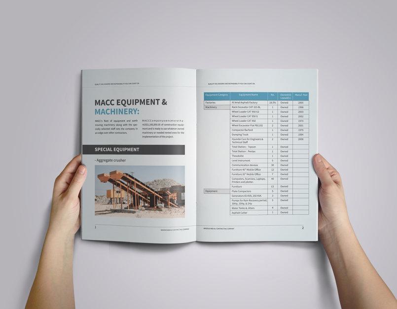 MACC Profile