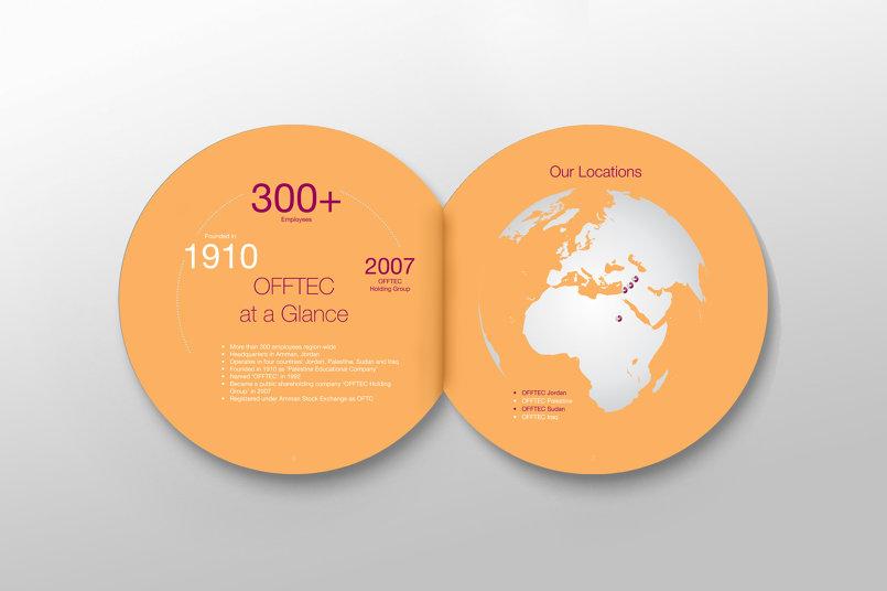 OFFTEC Corporate Brochure