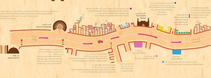 Amman's Down Town