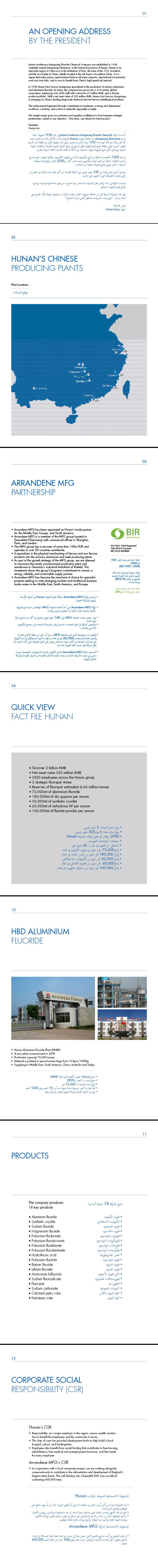 Arabic edition Hunan Brochure London, UK
