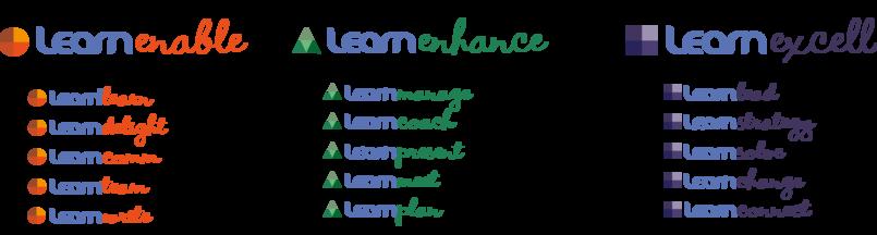 Learnactive