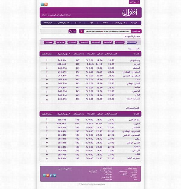 Amwal website