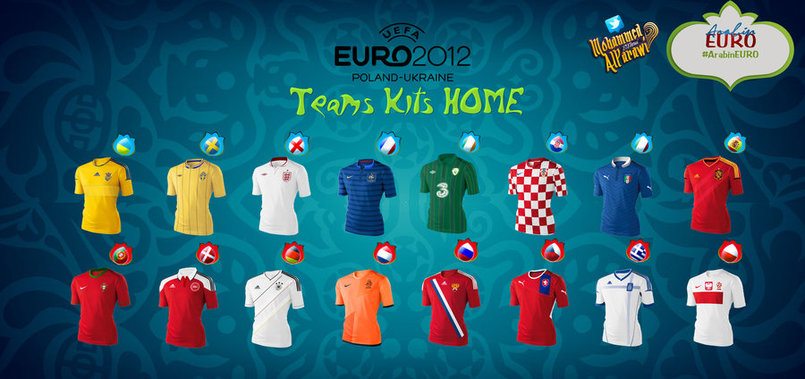 EURO Teams Kits