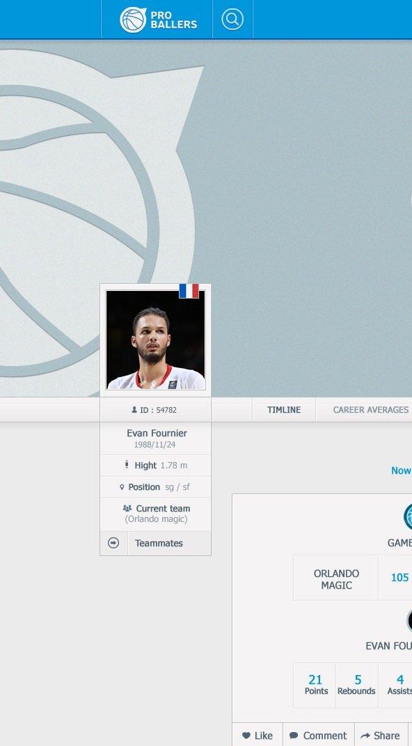 تصميم موقع تواصل اجتماعي خاص بكرة السلة