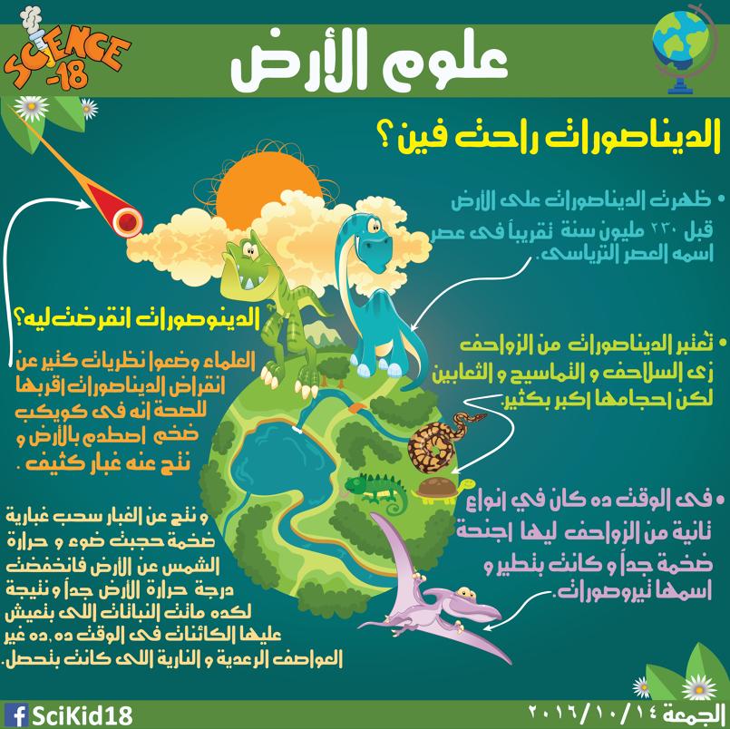 مجلة إلكترونية علمية للأطفال